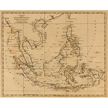 East India Islands 1812 Poster Print by Aaron Arrowsmith