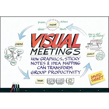 Visual Meetings : How Graphics, Sticky Notes & Idea Mapping Can Transform Group Productivity