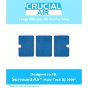 Surround Air Replacement Filter Fits Multi Tech XJ-3000 Series Air Purifier
