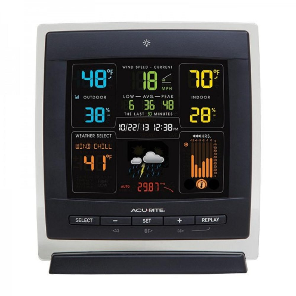 Pro Color (Dark Theme) Weather Station with Wind Speed by Weather Stations