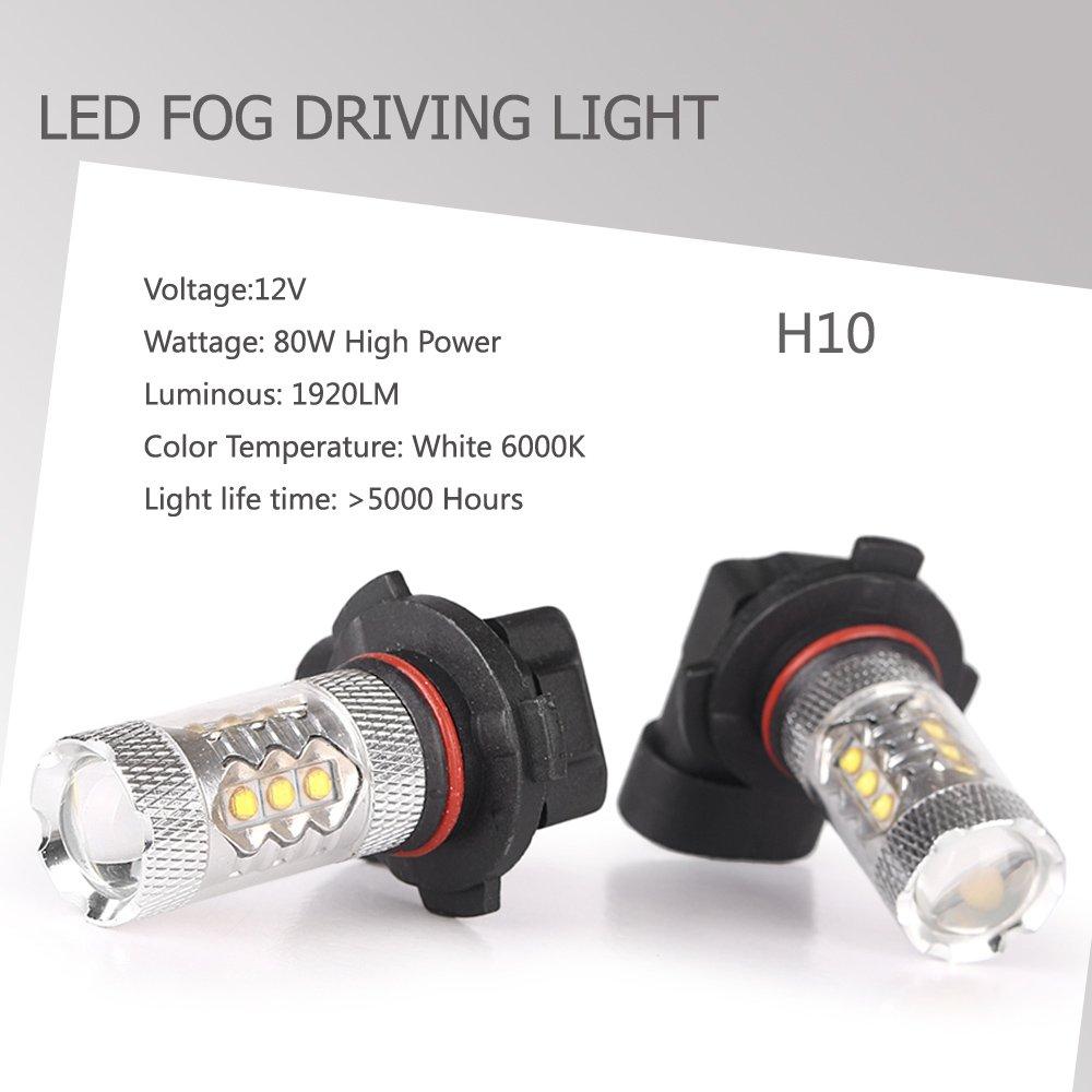 GZYF 2PCS H10 Super Power 80W Car LED Fog Driving Light Bulbs kit 6000K Cool White