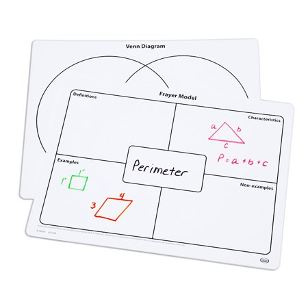 Venn Diagram Math - FRAYER MODEL WRITEON/WIPEOFF MATS AND VENN DIAGRAM