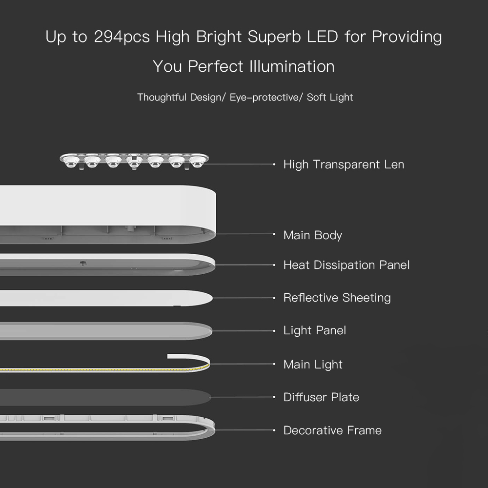 AC176-264V 33W 294 LEDs Intelligent Ceiling Light Lamp Smartphone APP /& WI-FI Control//Voice Control//Mode Setting//Timer Function//Brightness Adjustable//Color Temperature Changing//