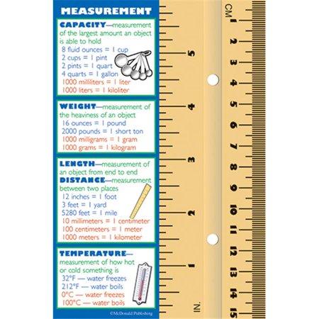 Smart Bookmarks Measurement