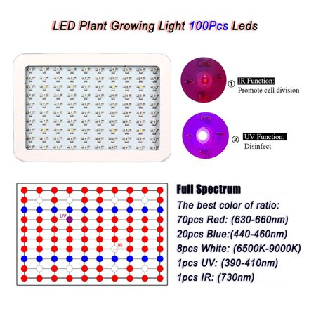 Ktaxon 1000W Double Chips LED Grow Light Full Specturm for Medical Greenhouse and Indoor Plant Veg Bloom Flowering Growing (10w Leds) - image 3 of 7
