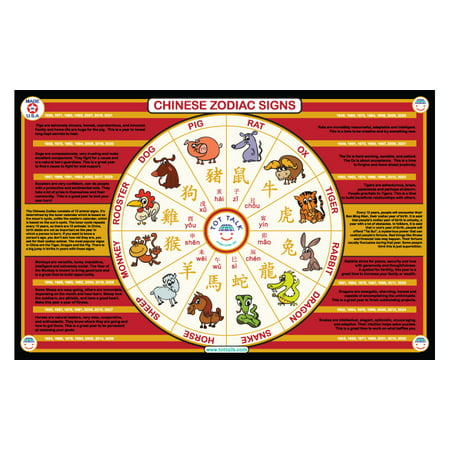 Placemat - Tot Talk - Chinese Zodiac Table Chart Meal Dinning Kids Mat tot1073