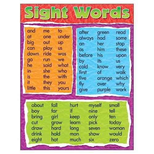 Trend Enterprises Learning Sight Words Chart