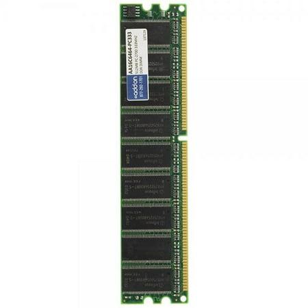 (512MB DDR SDRAM Memory Module)