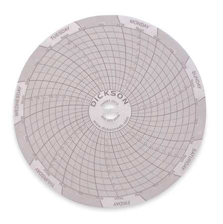 DICKSON C012 Circular Chart, 4 In, 0 to 100F, 7 Day, PK60