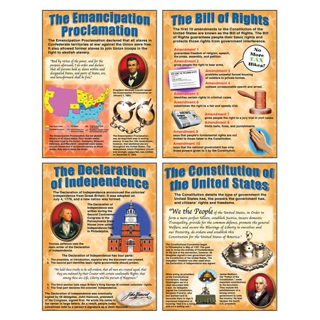 Important U.S Documents Poster Set, Information is printed in a clear manner for easy understanding By McDonald (Mcdonald Publishing Poster Set)