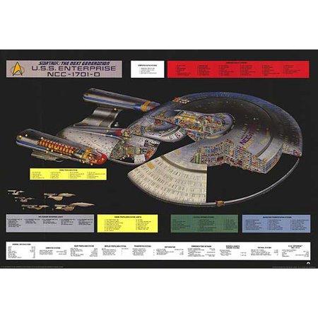 "Star Trek: The Next Generation - TV Show Poster / Print (Star Trek: TNG) (NCC-1701-D Enterprise - Cutaway / Detailed View) (Size: 40"" x 27"")"