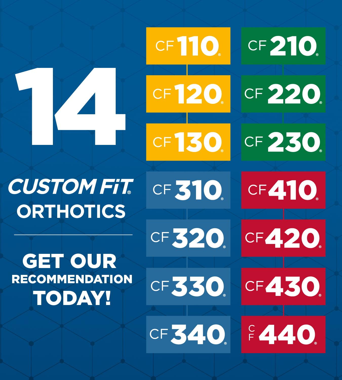Custom Fit CF130 Orthotic Shoe Inserts