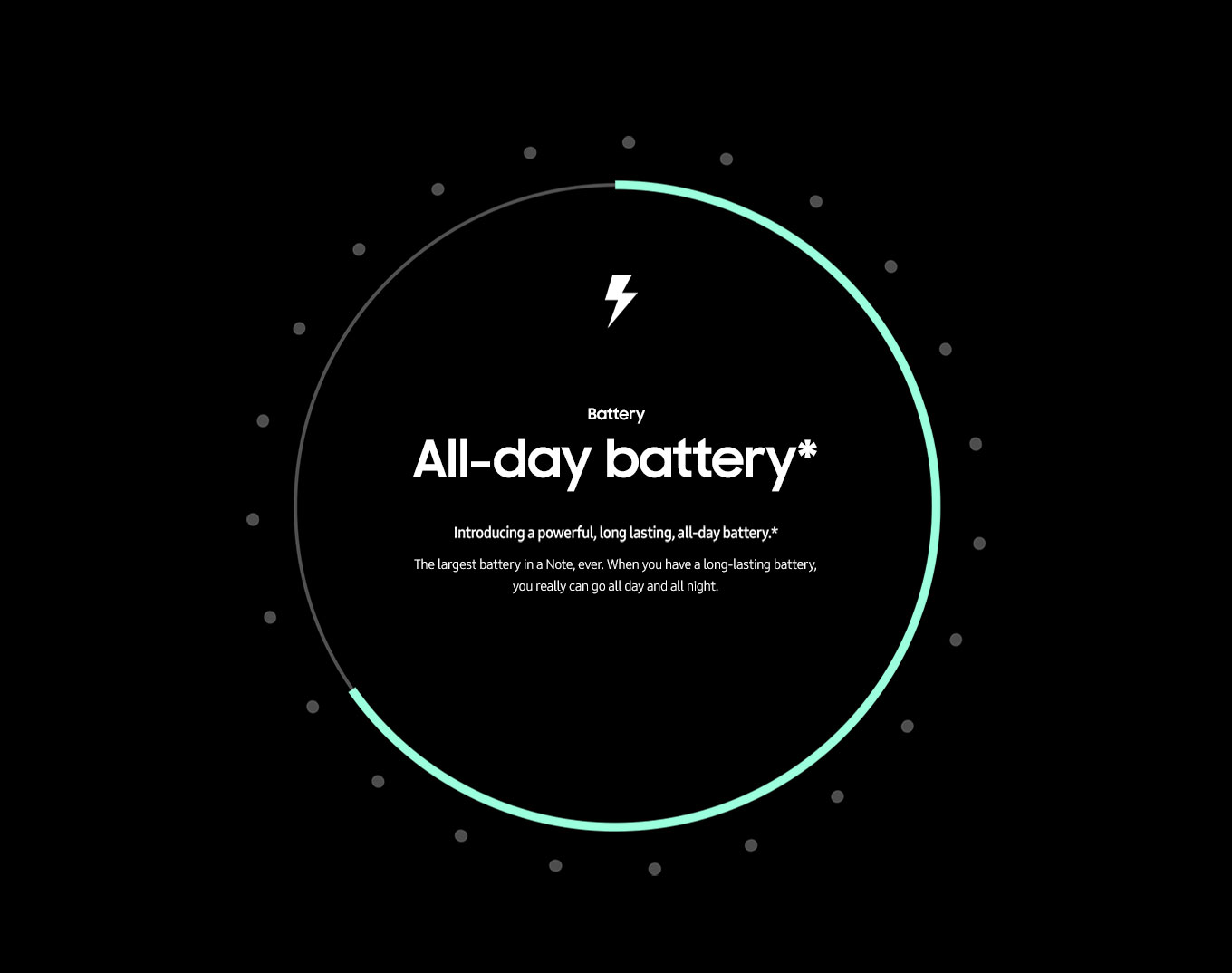 All-day battery