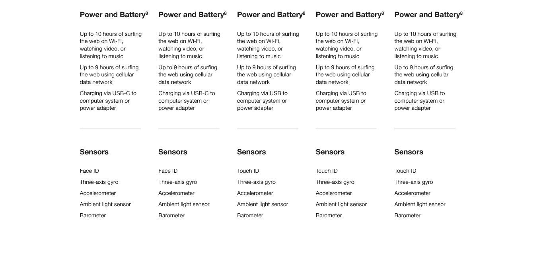 Power & Battery, Sensors