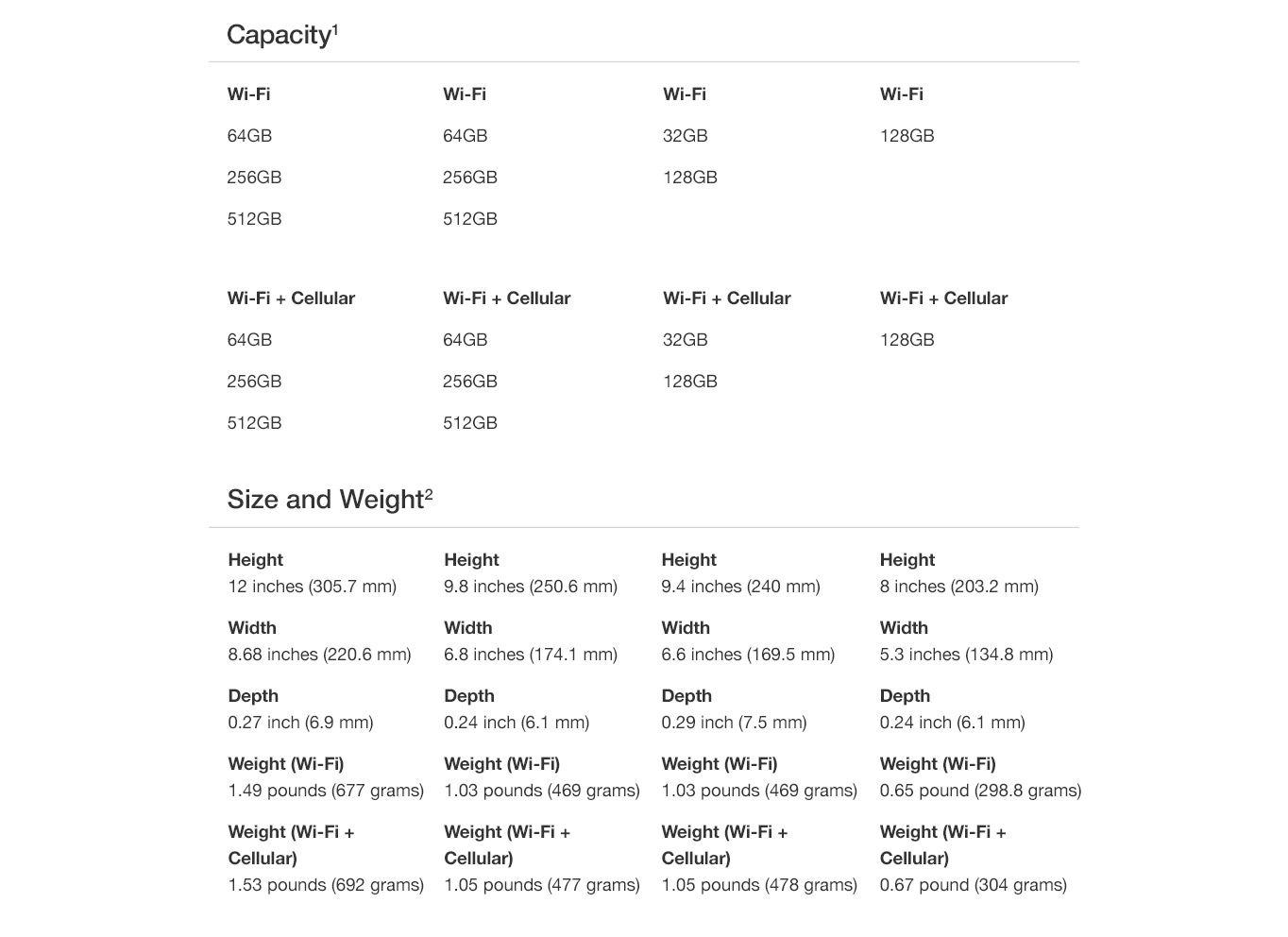 Apple ipad comparison chart walmart compare ipad ipad color selection ipad summary ipad capacity size and weight nvjuhfo Choice Image