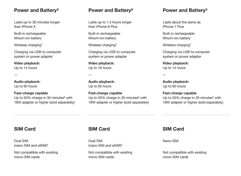 Power & Battery, SIM Card