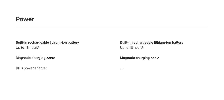 Apple Watch Gps Comparison Chart Usb Power Cord Wire Diagram