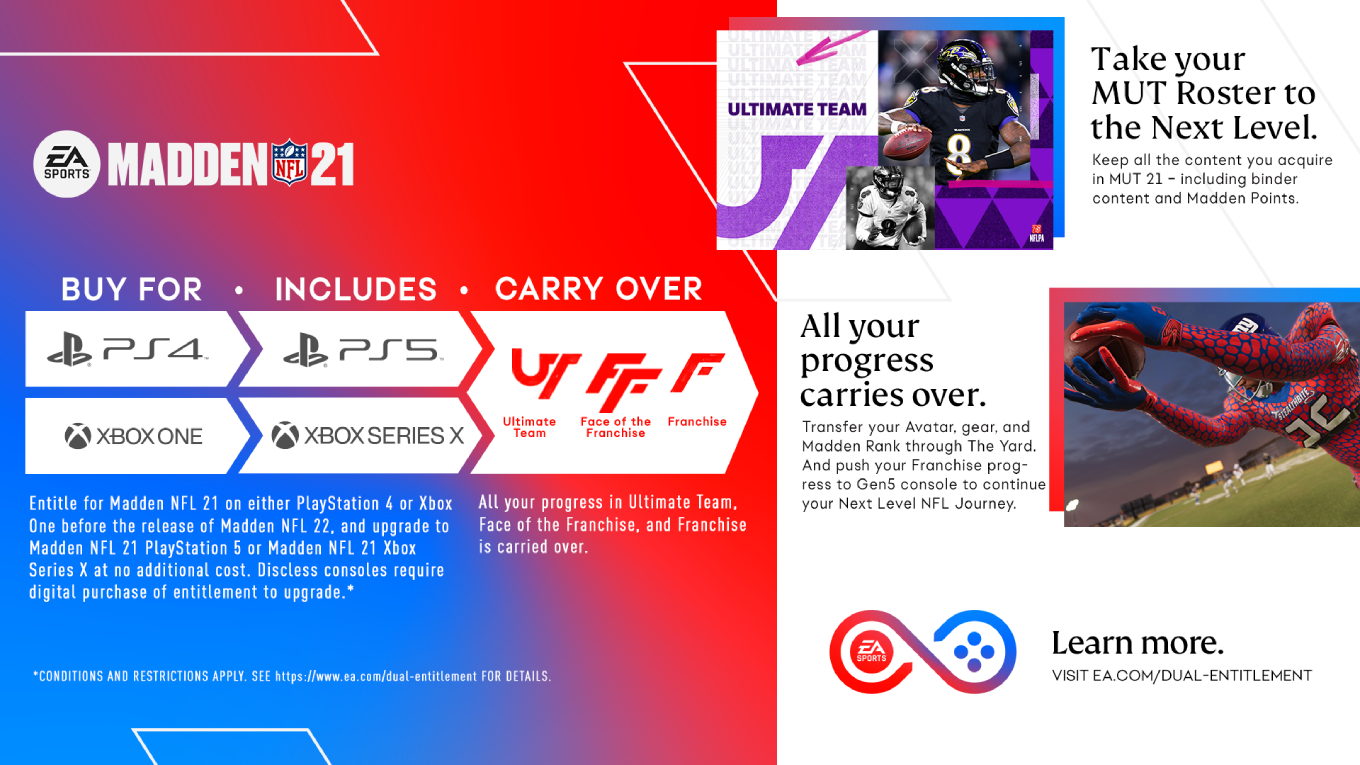 Madden 21. Entitle for Madden 21 on eithe rPlayStation 4 or Xbox One before the release of Madden NFL 22, and upgrade to Madden NFL 21 PlayStation 5 or Madden NFL 21 Xbox Series X at no additional cost. Discless consoles require digital purchase of entitlement to upgrade.*