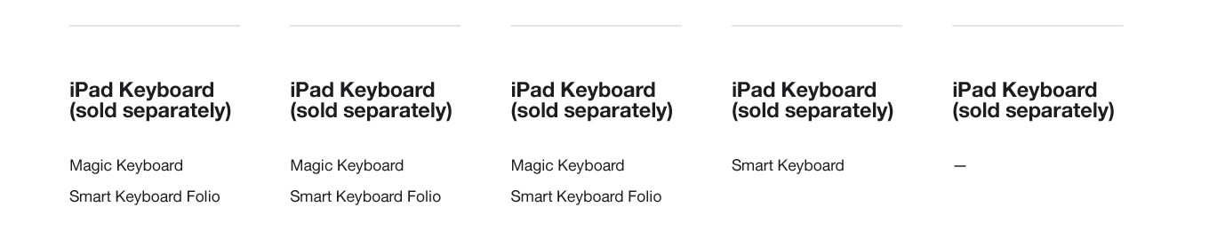 iPad Keyboard (sold separately)