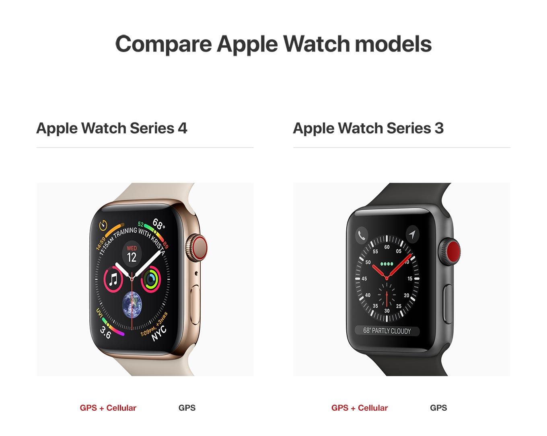 Apple Watch Comparison Page - GPS