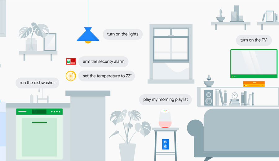 How to Get Things Done With Google Assistant
