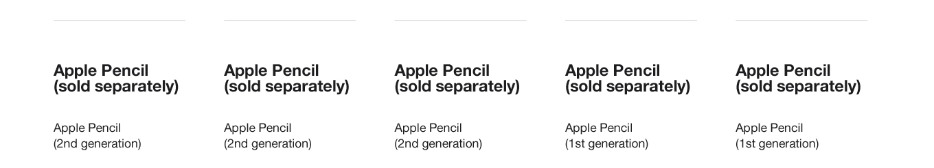 Apple Pencil (sold separately)