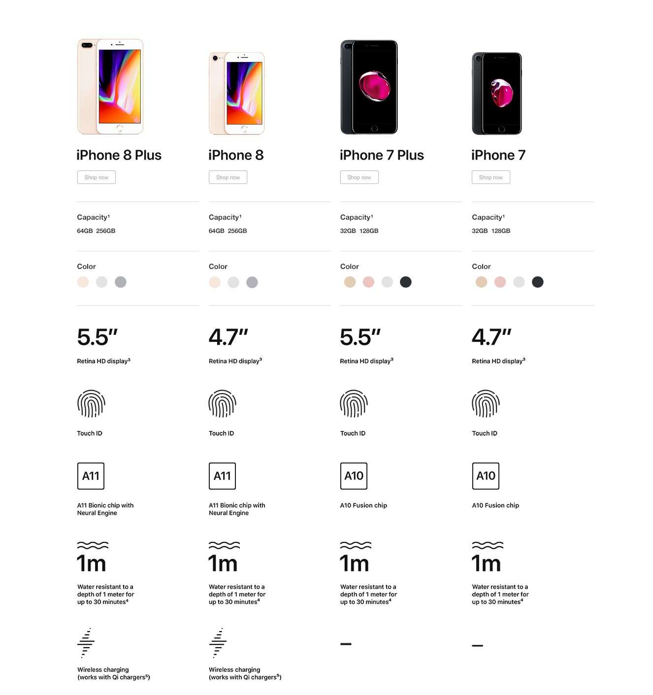 Shop Now iPhone 8 and iPhone 7