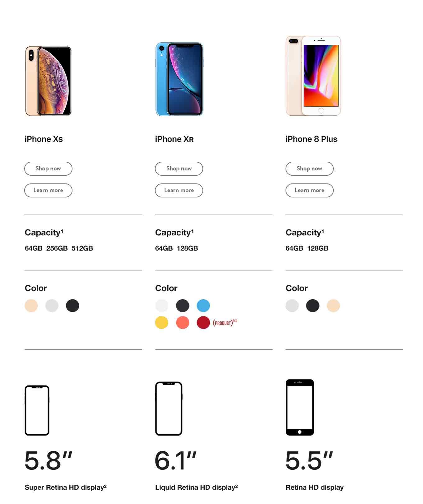 iPhone XS, iPhone XR, iPhone 8 Plus