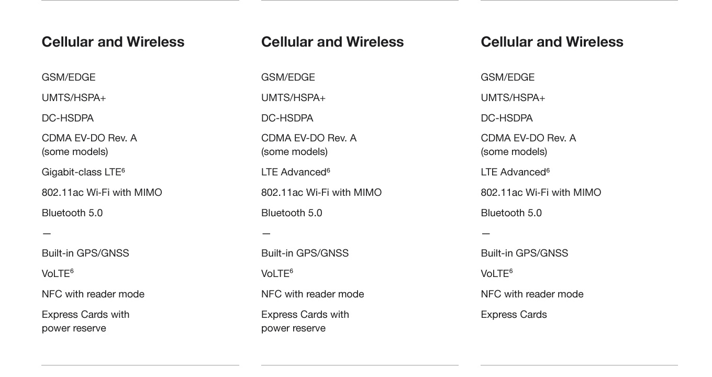 Cellular & Wireless