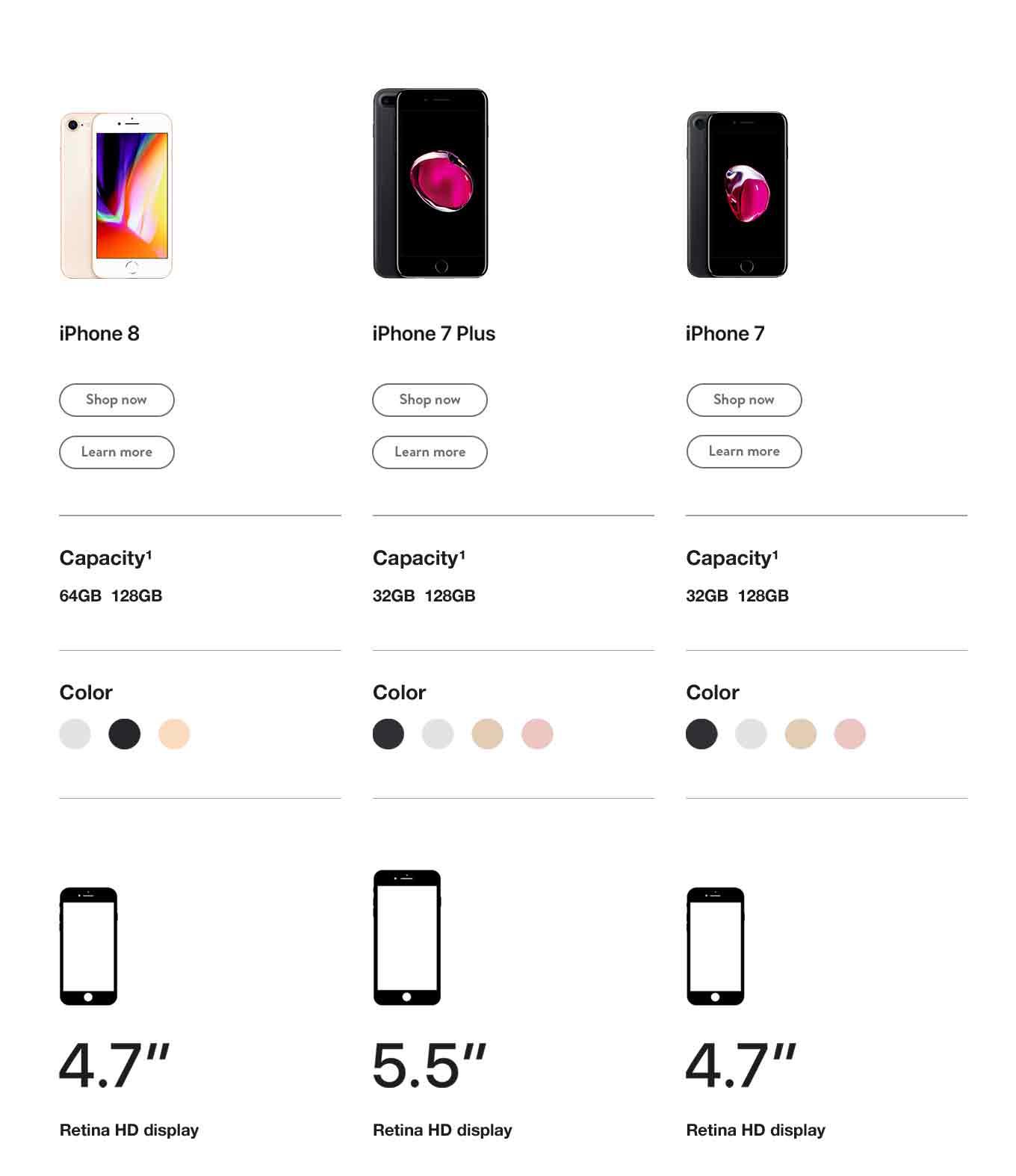 iPhone 8, iPhone 7 Plus, iPhone 7