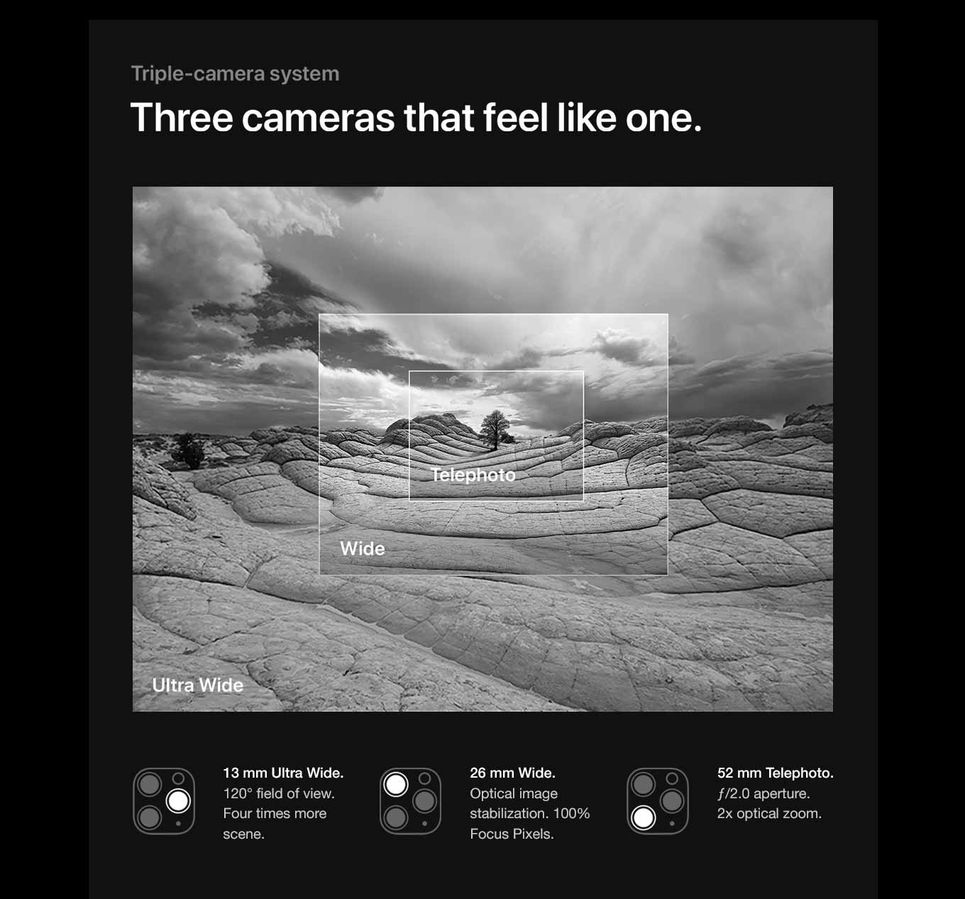 Triple-camera system. Three cameras that feel like one.