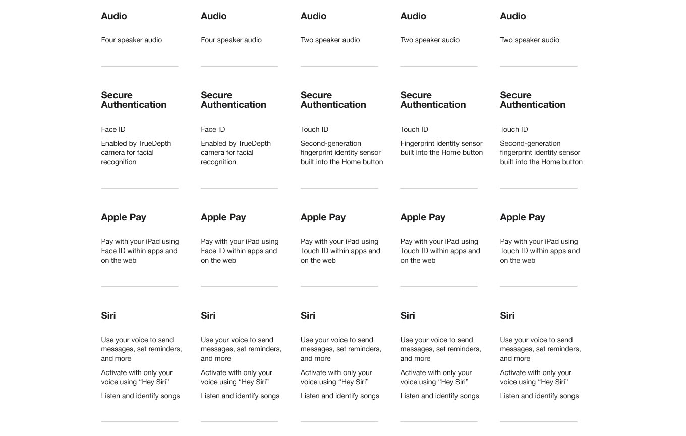 Audio, Secure Authentication, Apple Pay, Siri