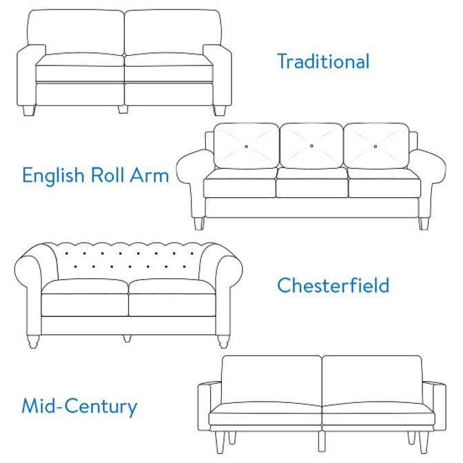 The Best Sofa For Your Home