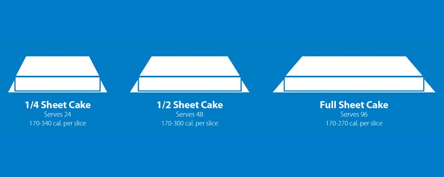 Walmart quarter, half and full sheet cakes